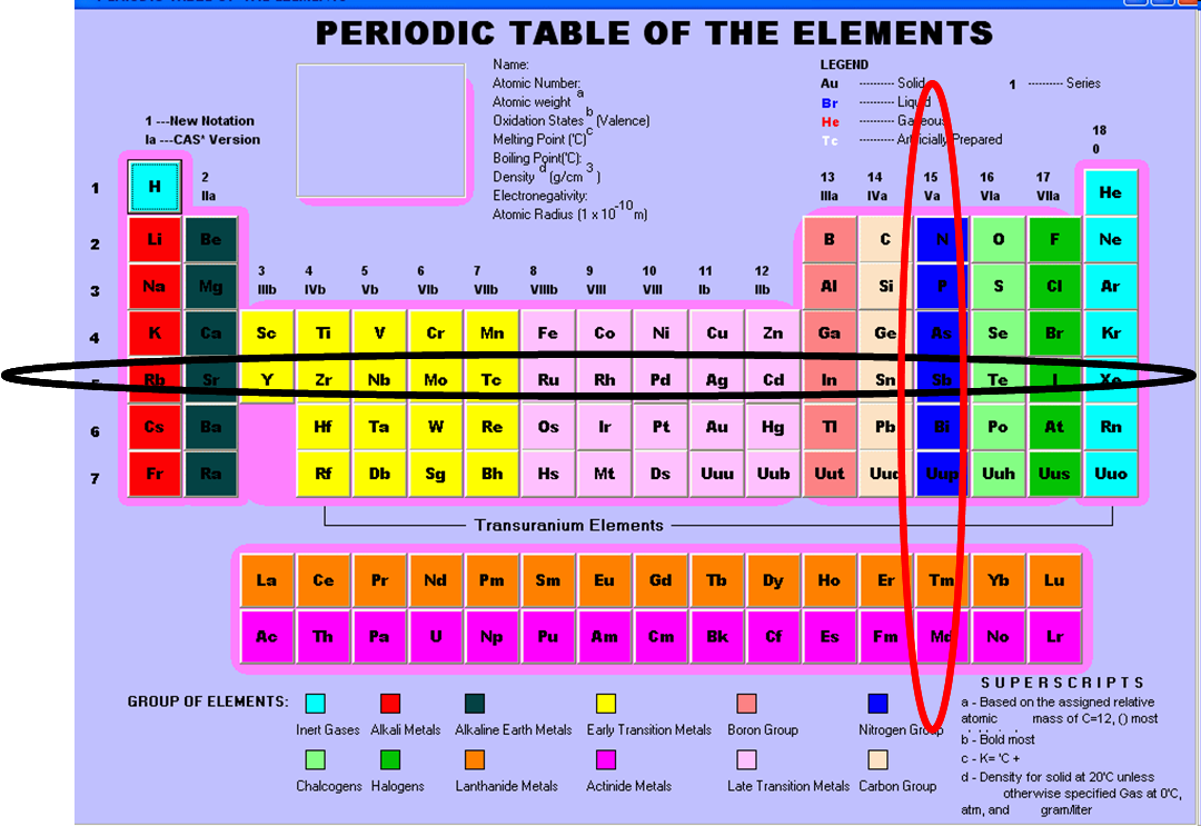 Only Metals On The Periodic Table Science periodictable htmlOnly Metals On The Periodic Table